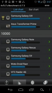 samsung-galaxy-s3-antutu-resultaten-168x300 Nieuwe benchmark resultaten - verwarrende specificaties