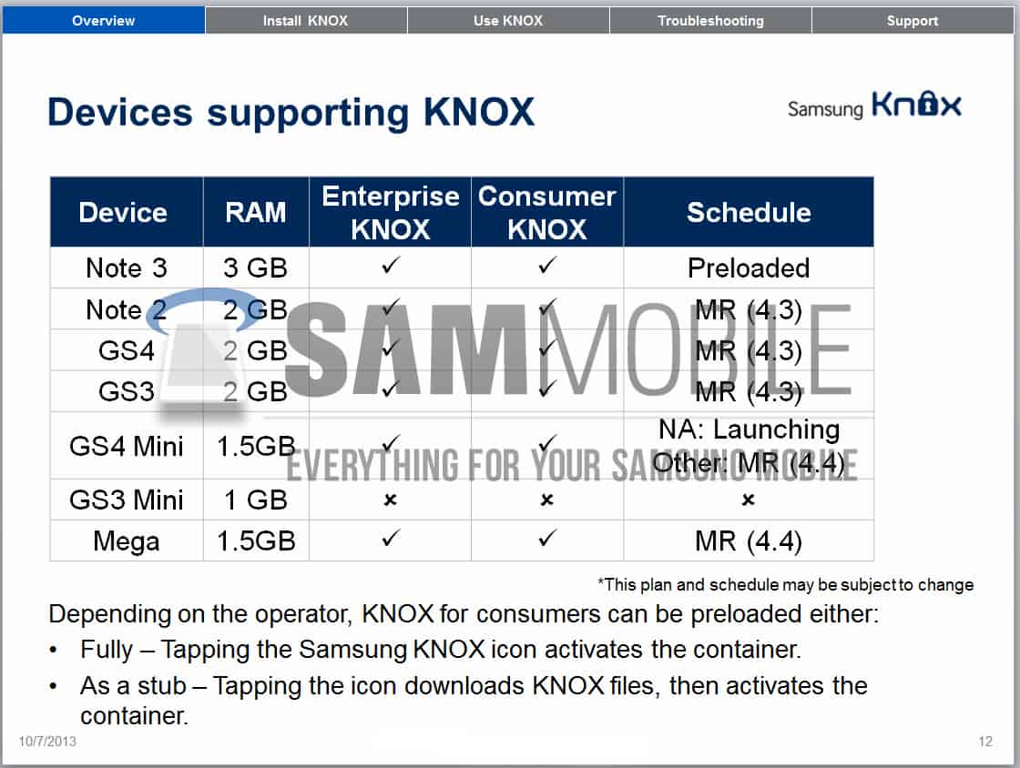 samsung-galaxy-mega-galaxy-s4-mini-android-4-4-kitkat-update
