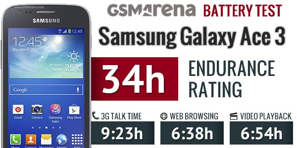 samsung-galaxy-ace-3-batterijduur Samsung Galaxy Ace 3 batterijduur getest