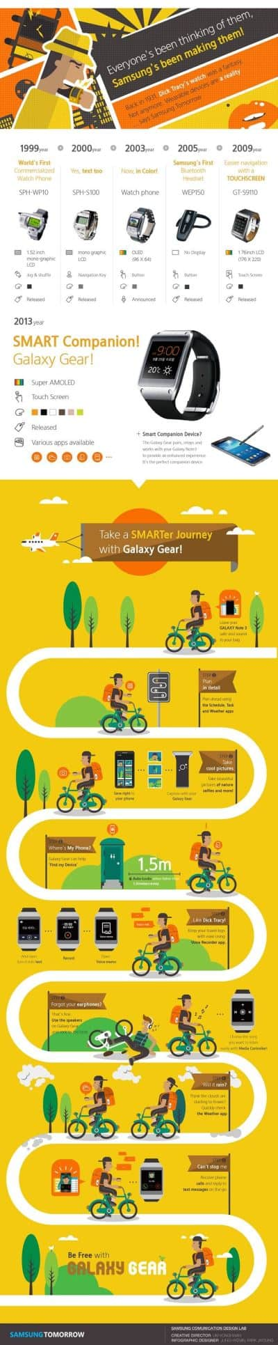 samsung-galaxy-gear-infographic
