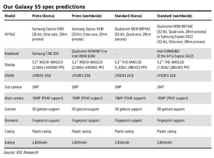 samsung-galaxy-s5-specificaties-kgi