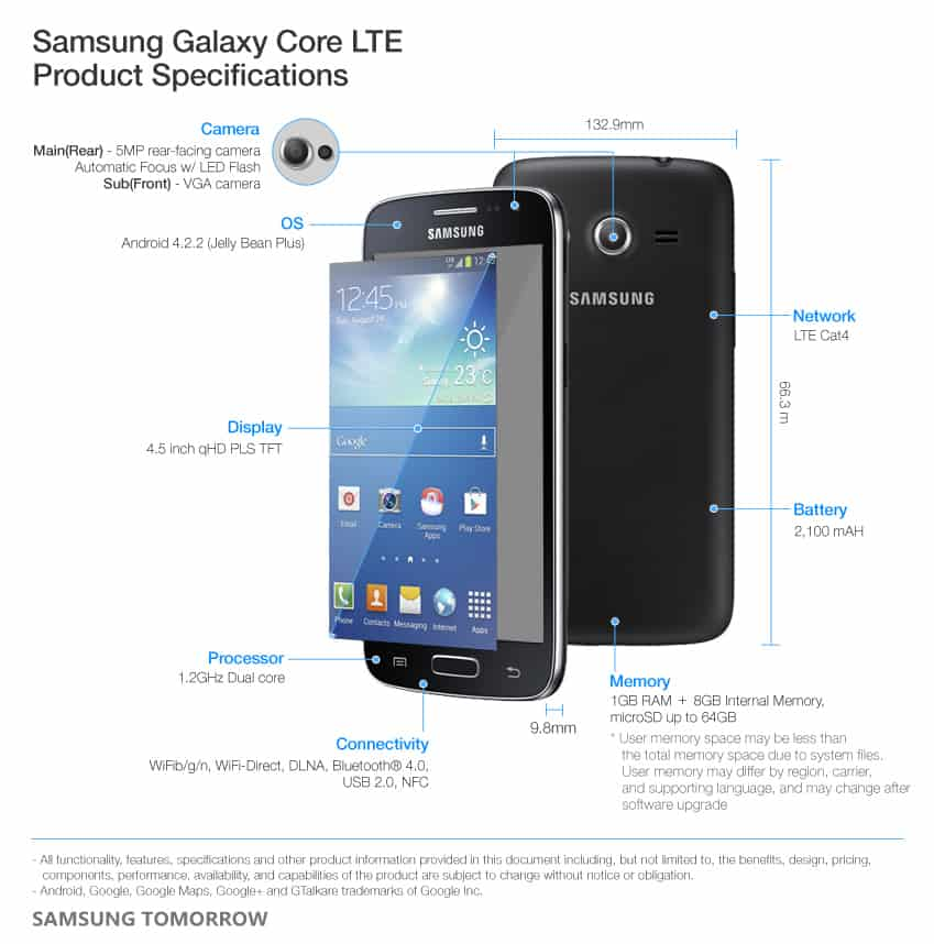 samsung-galaxy-core-4g-specificaties Samsung Galaxy Core 4G aangekondigd