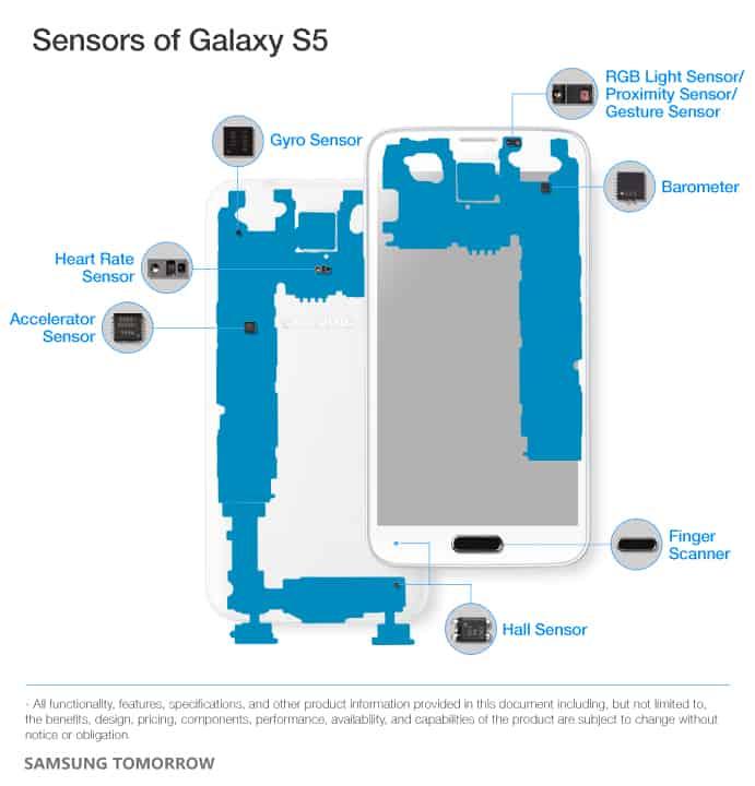 samsung-galaxy-s5-sensors