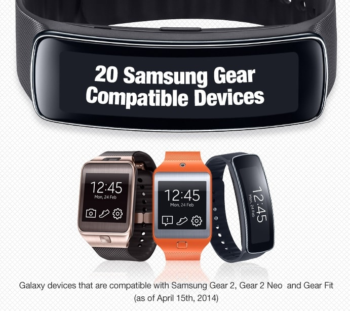 samsung-gear-fit-gear-2-gear-2-neo-compatible-smartphones-tablets