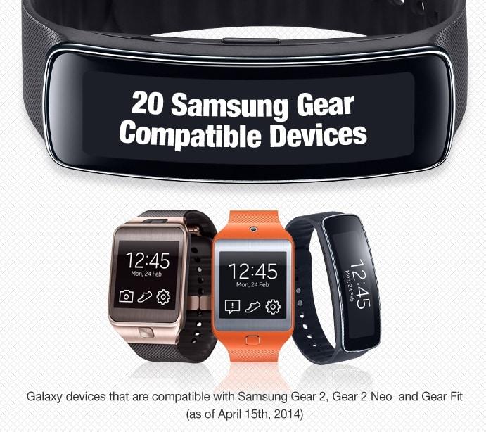 samsung-gear-fit-gear-2-gear-2-neo-compatible-smartphones-tablets