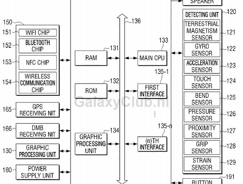 samsung-stretchable-interface-patent-3 Samsung patenteert oprekbare interface en beeldscherm