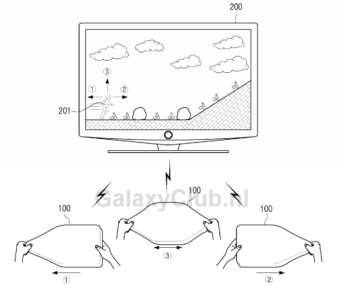 samsung-stretchable-interface-patent-5 Samsung patenteert oprekbare interface en beeldscherm