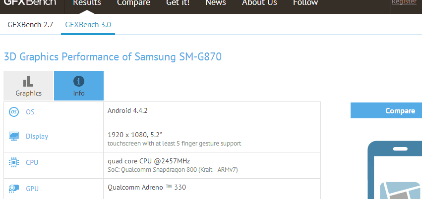 samsung-galaxy-s5-active-gfxbench-specificaties