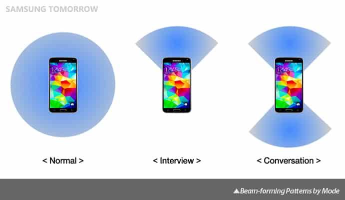 Samsung S7 32 Gb Akilli Telefon Silver likewise 148111 also De Samsung Galaxy S5 In Water Deel 2 De Wasmachine in addition Alle Bestaande Wireless Qi Opladers Werken Ook Op De Galaxy S6 in addition Clanek 9419. on samsung galaxy s