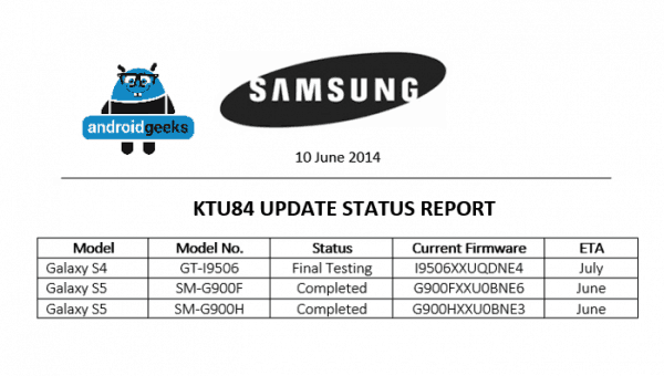 samsung-galaxy-s5-s4-android-4-4-3-update Android 4.4.3 update Samsung Galaxy S5 en S4 in juni en juli