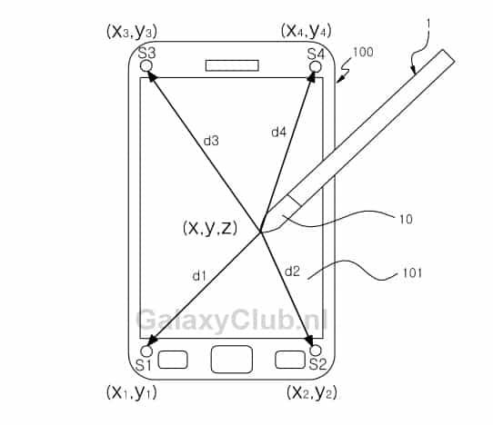 Samsung Note 8 Diagram