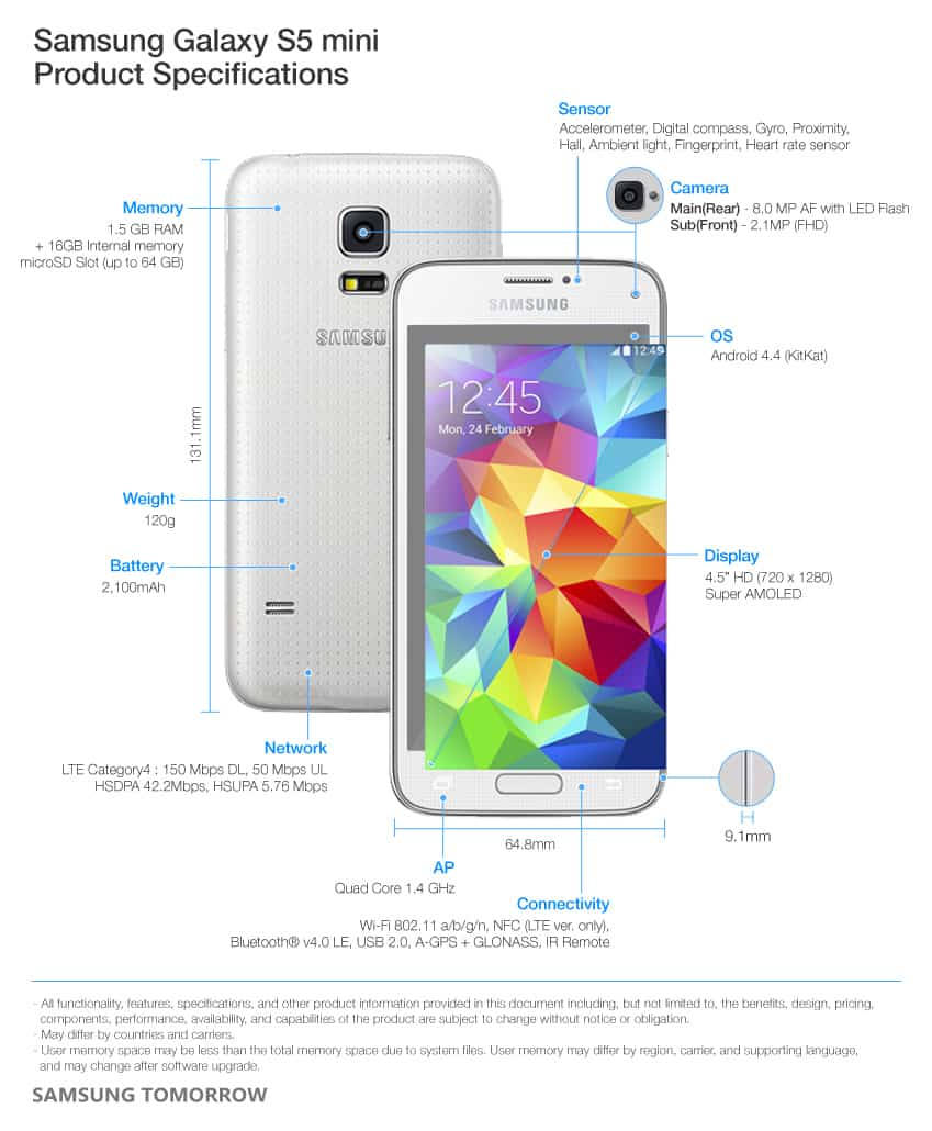 Dit Is De Samsung Galaxy S5 Mini