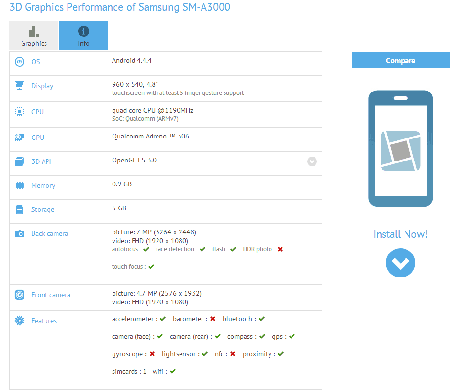 samsung-sm-a300-gfxbench-specs-gc1 Specificaties Samsung SM-A300 duiken op in benchmark