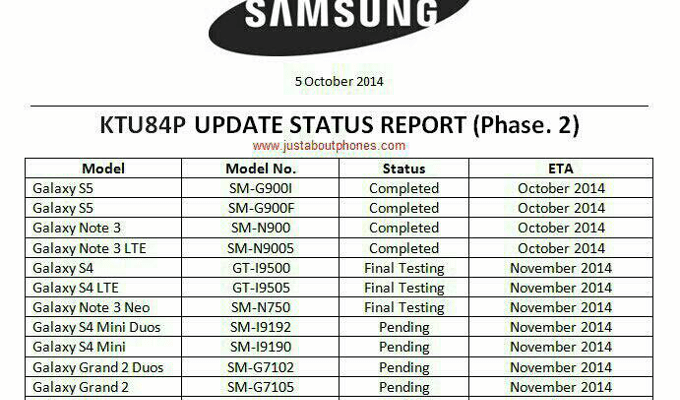 samsung-galaxy-s5-note-3-neo-note-2-s4-android-4-4-4-update