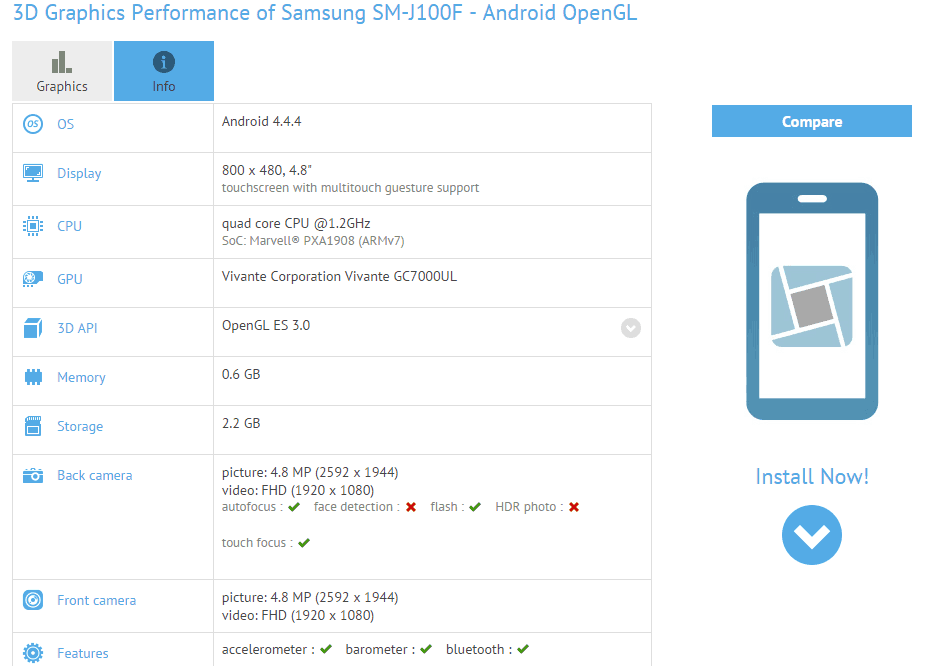 samsung-sm-j100f-gfxbench Eerste specificaties Samsung SM-J100F duiken op in benchmark