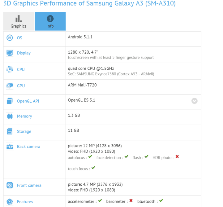 samsung-galaxy-a3-2-specificaties