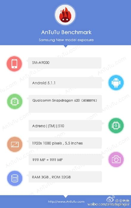 samsung-galaxy-a9-specificaties Eerste specificaties Samsung Galaxy A9 duiken op