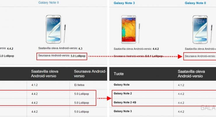 samsung-galaxy-note-2-android-lollipop-update-info