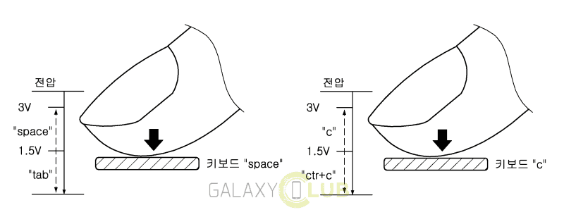 samsung-galaxy-s7-3d-force-touch-patent-1 Patent toont Samsung's eigen 'force touch' features (mogelijk voor de Galaxy S7)