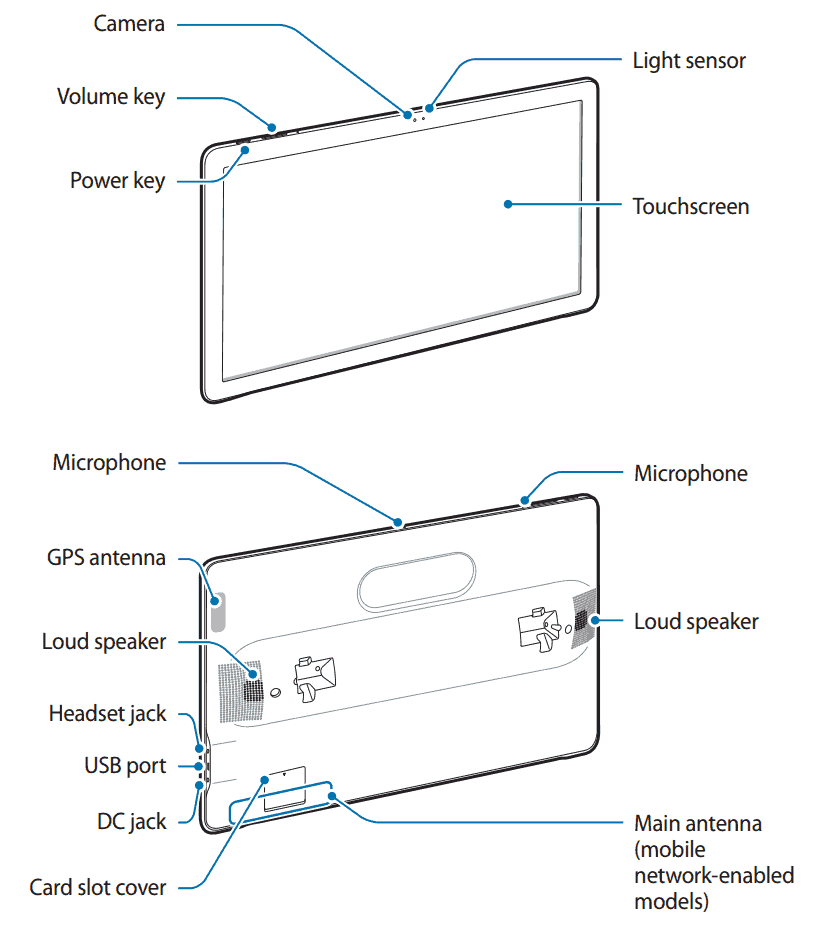 samsung galaxy camera user manual pdf