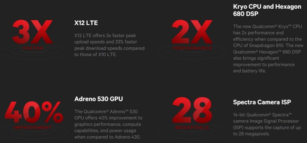 qualcomm-snapdragon-820-samsung-galaxy-s7-specs