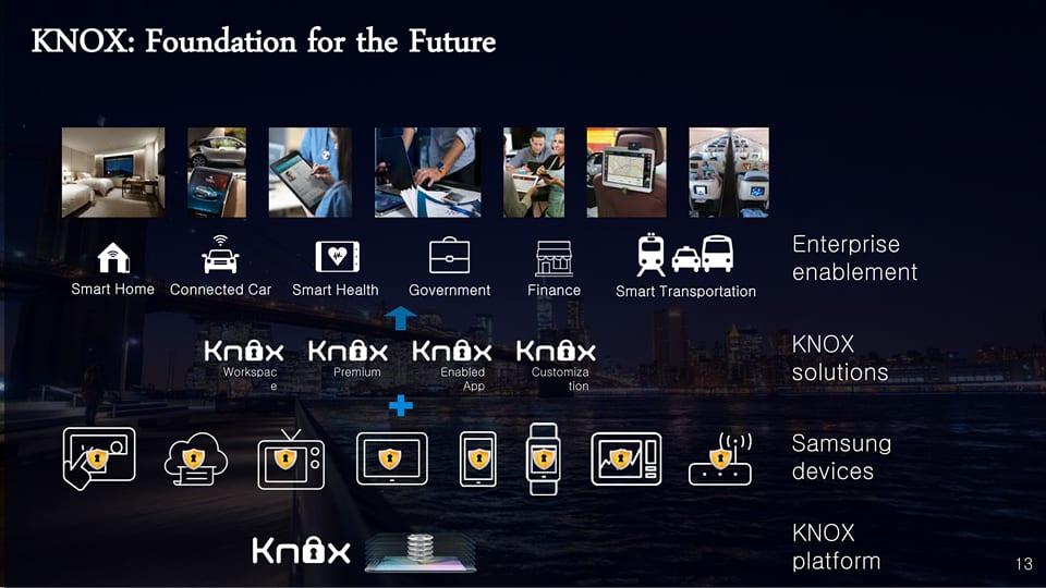 Samsung presentatie bevestigt: RWB BRITECELL camera komt in