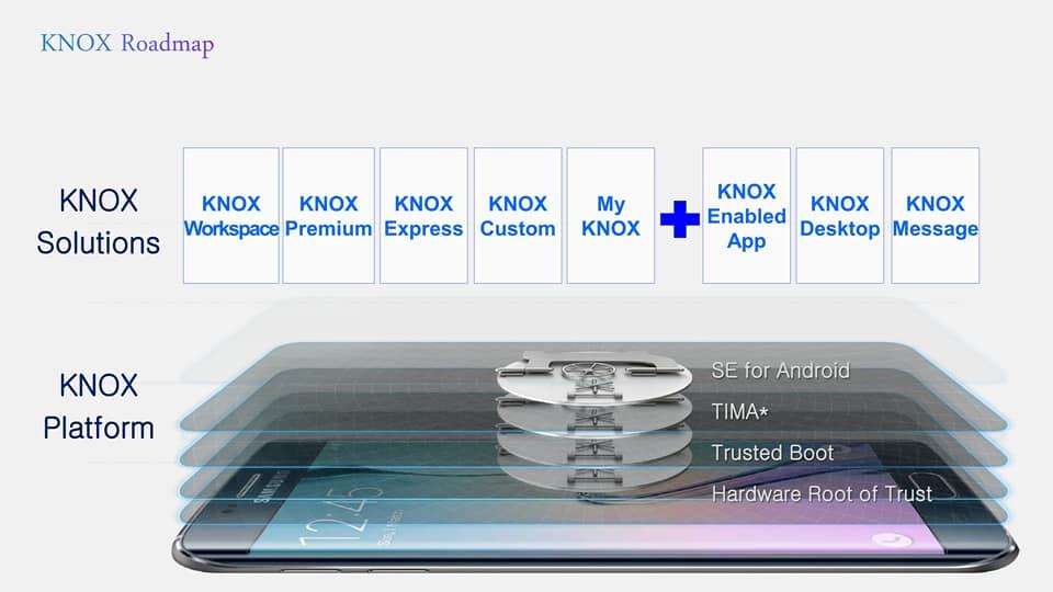 Samsung presentatie bevestigt: RWB BRITECELL camera komt in 2016
