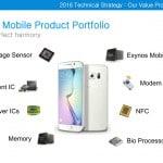samsung-mobile-product-portfolio-150x150 Samsung presentatie bevestigt: RWB BRITECELL camera komt in 2016 (hallo, Galaxy S7)
