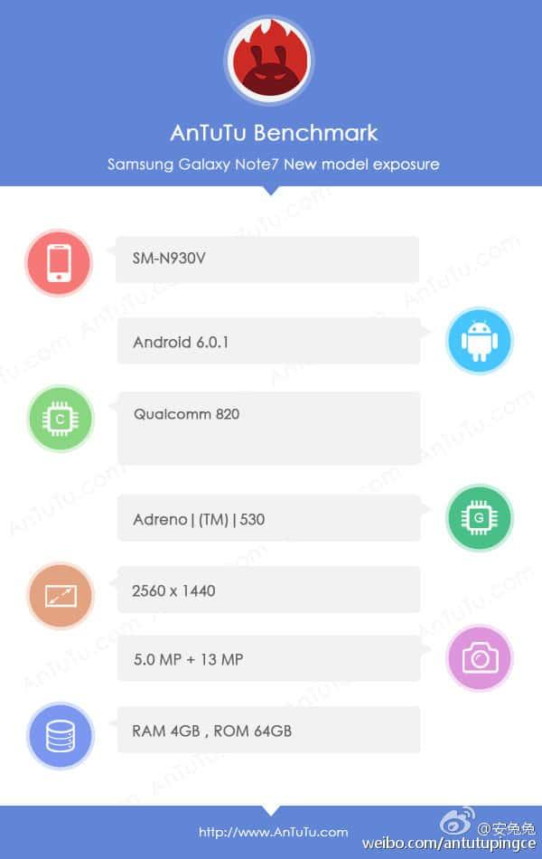 9eb1b839jw1f5l4f6afymj20go0qedhf Samsung Galaxy Note 7 gespot in benchmark met 4 GB werkgeheugen