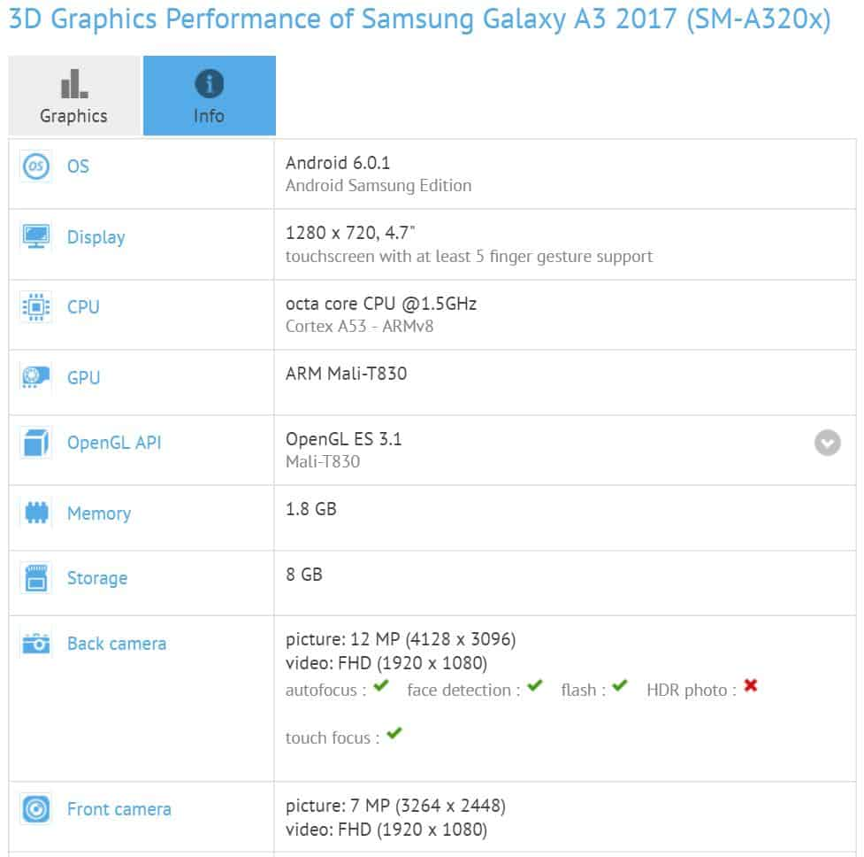 samsung-galaxy-a3-2017-specificaties-gfx