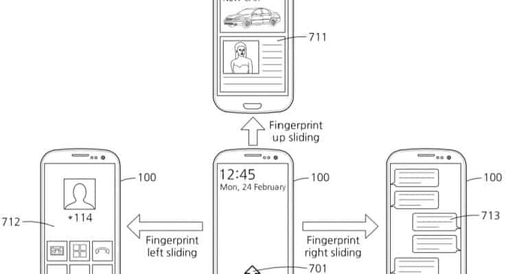 samsung-patent-fingerprint-scanner-swipe-feature-2