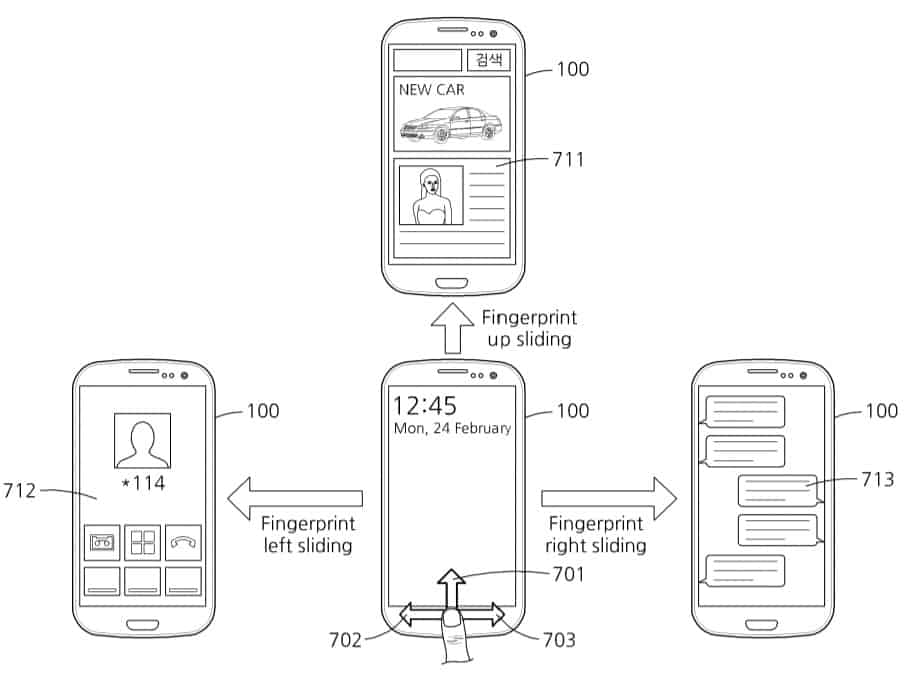 samsung-patent-fingerprint-scanner-swipe-feature-2