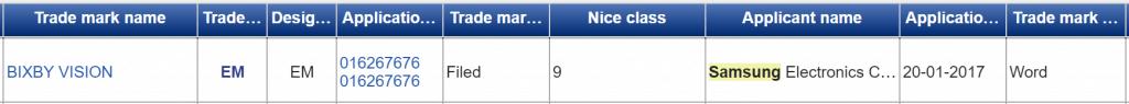 bixby-vision-trademark-1024x95 Bixby Vision trademark registratie bevestigt Galaxy S8 feature (update)
