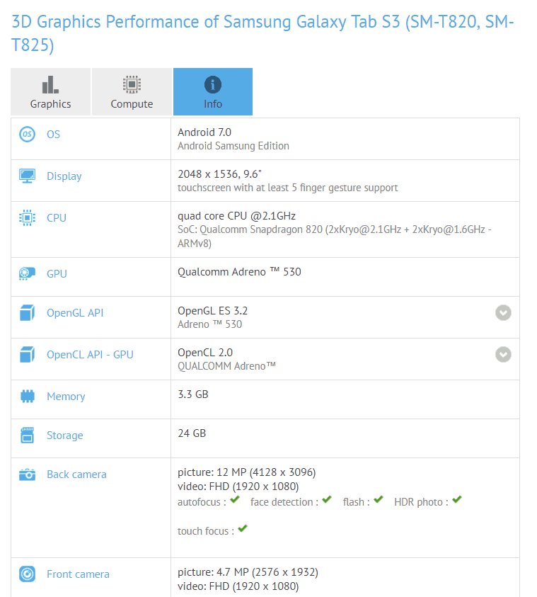 galaxy-tab-s3-specs-gfxbench