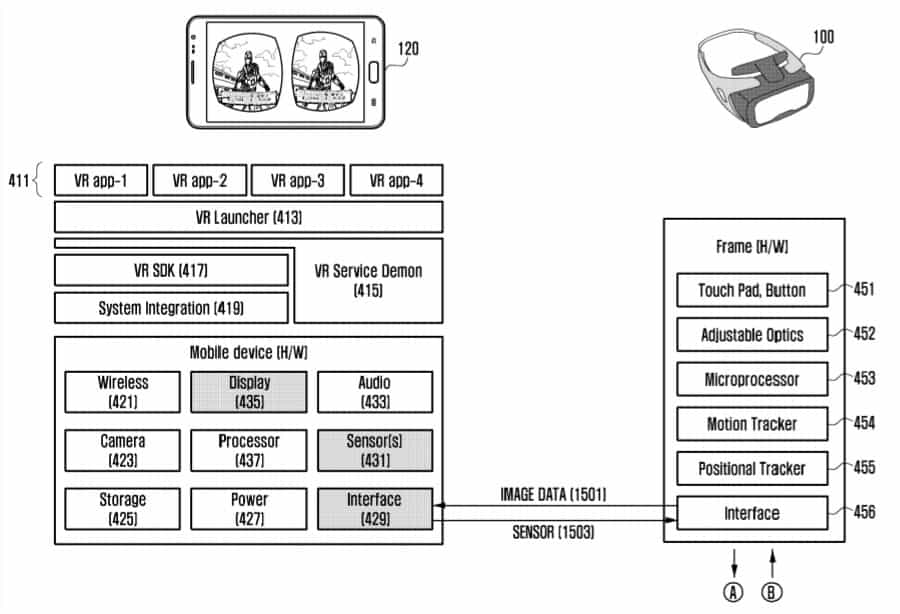 samsung-gear-vr-patent-pc-connect-4k-uhd-4 Samsung Gear VR patentaanvraag hint naar PC connectiviteit, 4K UHD schermresolutie