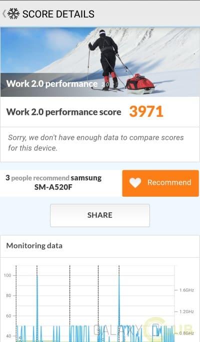 galaxy-a5-2017-exynos-7880-pcmark Samsung Galaxy A5 (2017) benchmarks: Exynos 7880 getest