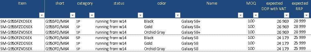 galaxy-s8-plus-kleuren-release 'Galaxy S8 komt in zwart, goud, grijs, release mogelijk direct na onthulling'