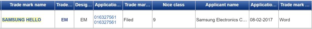 samsung-hello-trademark-eu-1024x96 Meer AI-merknamen: Samsung Hello - ook voor de Galaxy S8?