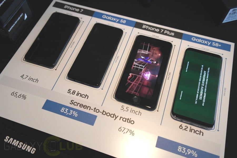 galaxy-s8-plus-versus-iphone-grootte-vergelijking Dit zijn de Samsung Galaxy S8 en S8 Plus: hands on