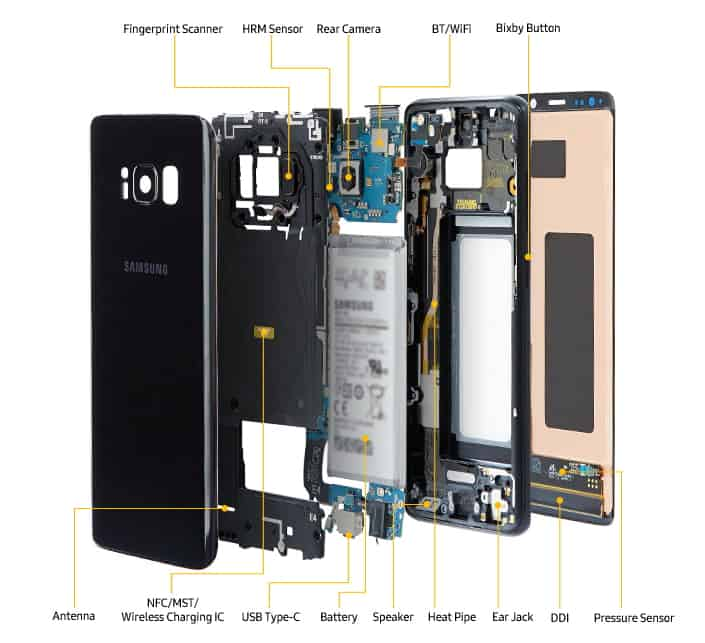 galaxy-s8-teardown-samsung Letterlijk kijkje achter het scherm van de Galaxy S8