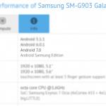 Galaxy S5 Neo met Android 7.0 duikt op in benchmark, Nougat update in de maak?