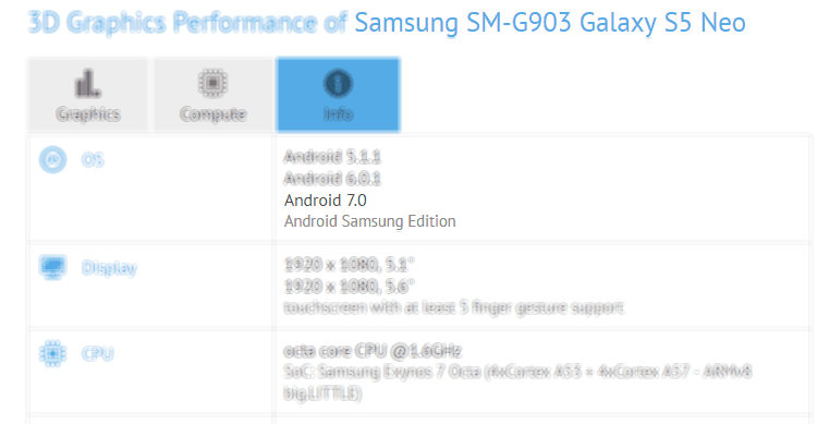 Galaxy S5 Neo Android 7.0