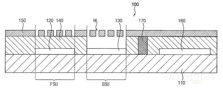 samsung-enviromental-sensor-patent-1-1 Toekomstige Samsung smartphones mogelijk met 'Environmental sensor', aldus patent