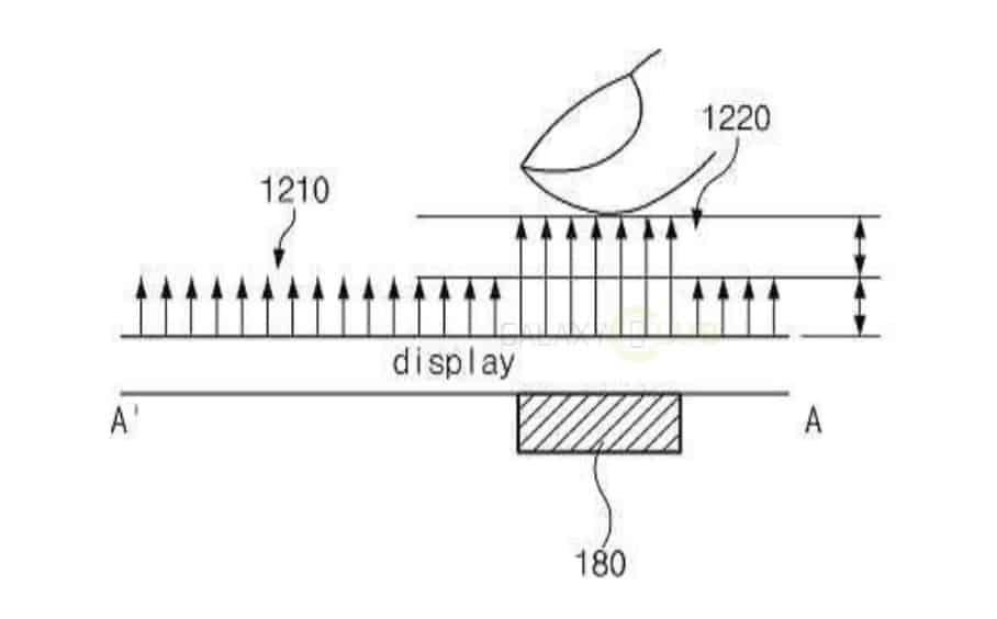 samsung-patent-in-screen-fingerprint-sensor-1 Samsung patenteert drukgevoelige vingerafdruksensor-in-display