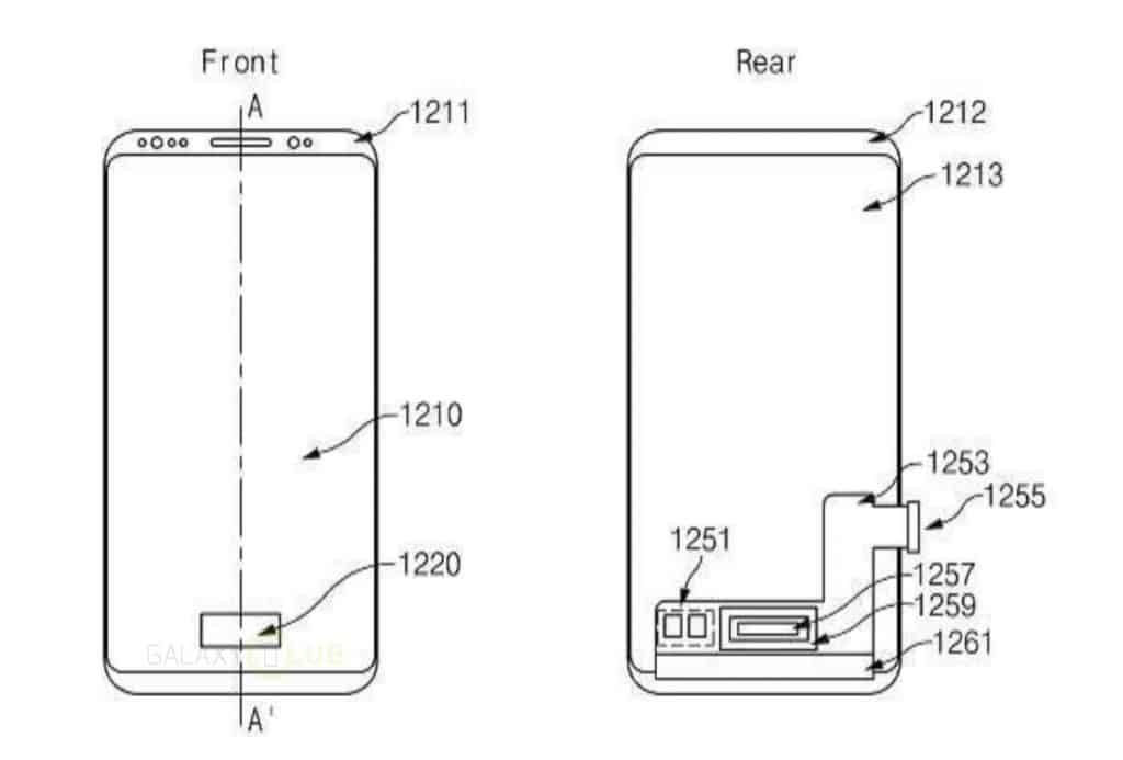 samsung-patent-in-screen-fingerprint-sensor-2-1024x693 Samsung patenteert drukgevoelige vingerafdruksensor-in-display