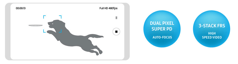 galaxy-s9-camera-slow-mo Samsung zelf bevestigt '3-stack FRS' camera Galaxy S9 met 'Super PD', 480 fps full HD video