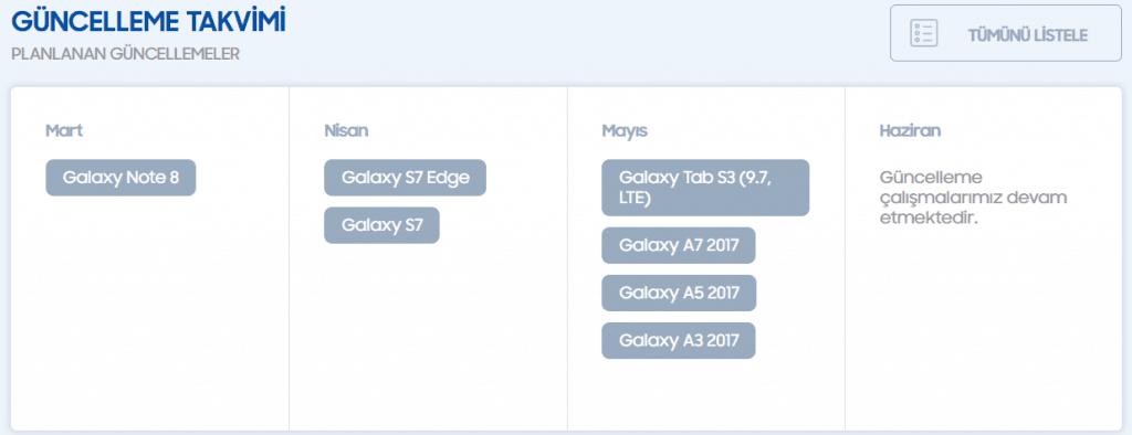 galaxy-note-8-s7-a5-android-8-oreo-update-wanneer-1024x394 'Android Oreo update Galaxy Note 8 eind maart, Galaxy S7 in april, A (2017) en Tab S3 in mei'