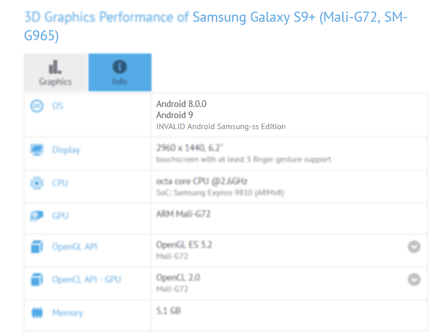 samsung galaxy s9 android 9.0 pie in gfxbench
