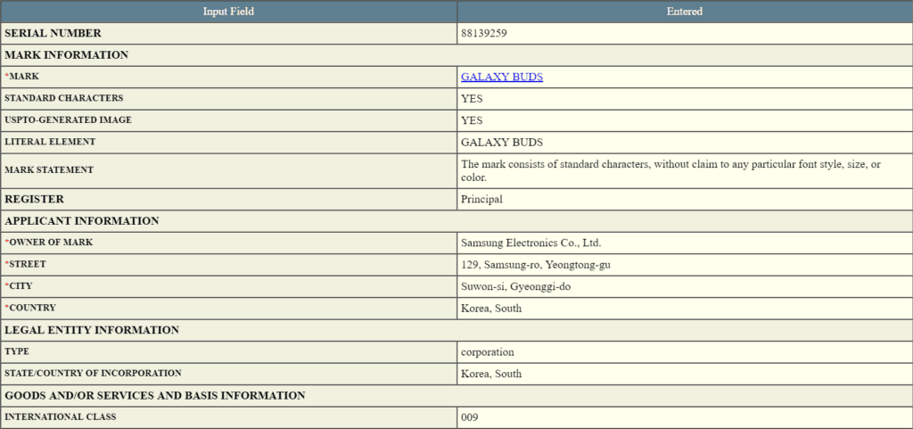 samsung galaxy buds trademark