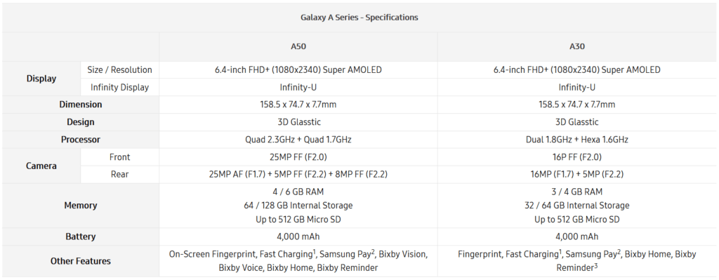 Samsung Galaxy A50 specs A30